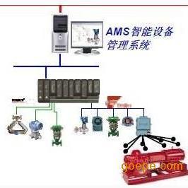 AMS设备管理系统