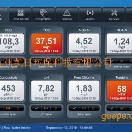 moni::tool水质监测软件