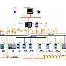 泵站电气自动控制系统