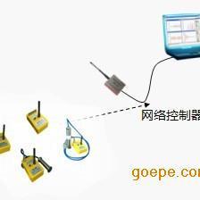 自动化采集系统 ZKCJ-50