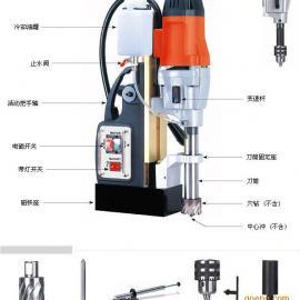台湾AGP磁座钻 空心钻 钢板钻
