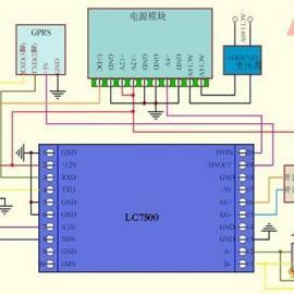 热网远程数据采集及控制系统