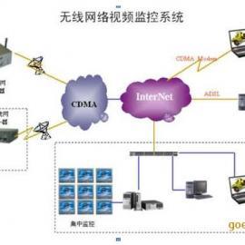 GPRS热网监控系统