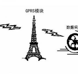 热网调度与远程监控系统