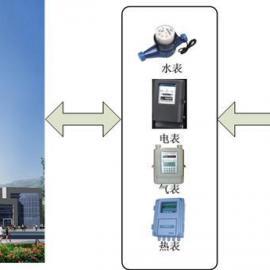 电表远程抄表系统