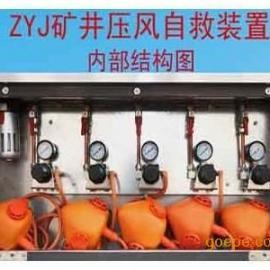 压风自救装置用法,矿井压风自救装置