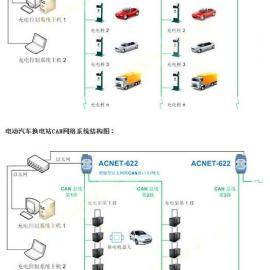 电动汽车充电站换电站充电桩CAN总线管理系统方案