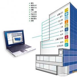 JN9000建筑设备节能控制与管理系统