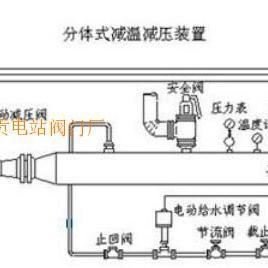 WJ-减温减压装置型号