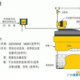 循环冷却水自动加药系统ETECH-IA