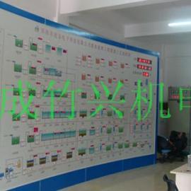 鄂尔多斯模拟屏|呼和浩特模拟屏|内蒙古模拟屏