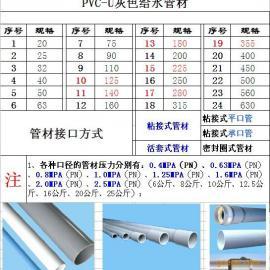 给水管DN300PVC-0.63MPA