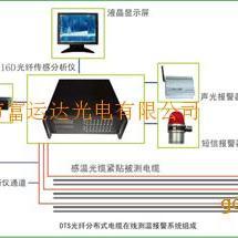DTS光纤分布式电缆在线测温报警系统