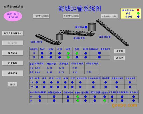 谷瀑环保设备网 控制系统 监控系统 徐州中测电子科技有限公司 产品图片