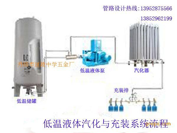 工程气体集中供气设计方案