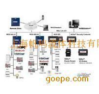 霍尼韦尔HONEYWELL WEBs系统