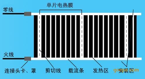 杭州地暖片