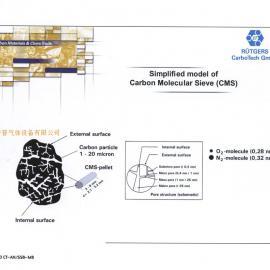 碳分子筛,制氮机碳分子筛,德国碳分子筛,日本碳分子筛