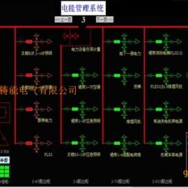智能建筑能耗监控系统
