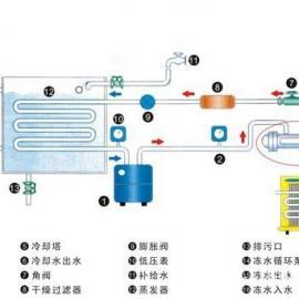 循环水冷却器(循环水冷却系统)