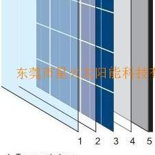 太阳能电池板厂家:单晶太阳能板:多晶太阳能电池板