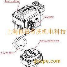 PG定位器,远传型定位器,RSSR定位器,RSSL定位器