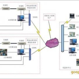 智能电网在线监控