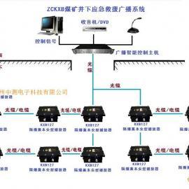 煤矿井下应急救援广播系统;矿用语音广播系统;
