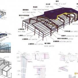 钢结构厂房特点 钢结构厂房价格 南宁钢结构厂房安装公司