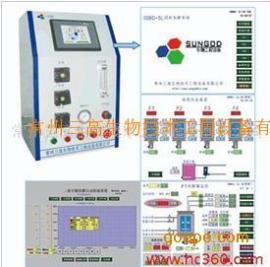 B型发酵控制系统