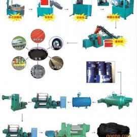 再生胶生产线_再生胶设备_再生胶设备厂家_鑫城一鸣
