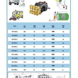150公斤60升-100升-150升高压柱塞泵|高压管道泵