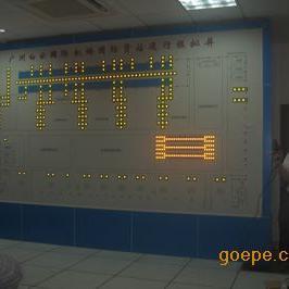 南昌模拟屏|宜春模拟屏|九江模拟屏|抚州模拟屏