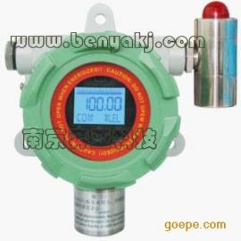 氨气气体报警器