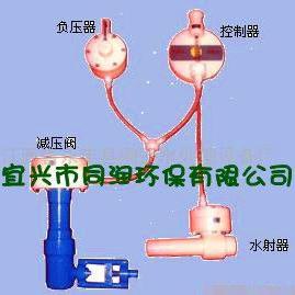 负压加氯机JLF型功能