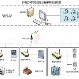 供电公司用电信息远程集中抄表系统