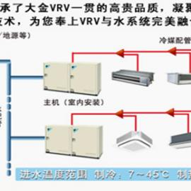 徐州大金水源热泵VRV中央空调