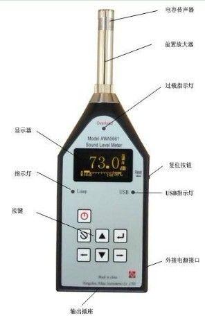 宁波销售爱华声级计精密积分AWA5661-2