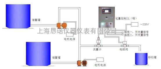 WDK定量控制装置