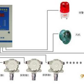 西安固定式硫化氢检测/便携式硫化氢检测仪