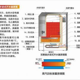 商务节能开水器|工厂节能开水器|步进式节能开水器