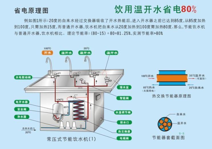 壁挂式饮水机|壁挂式温热型饮水机