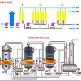 蒸发结晶器|低浓度含盐废水处理工艺特点