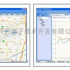 热网远程监控系统