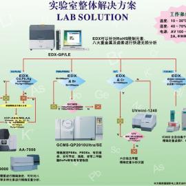 电池业实验室方案及化学实验室建设