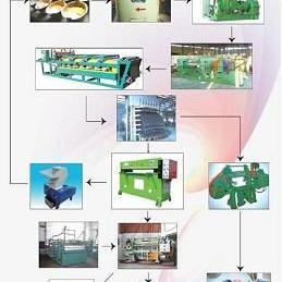 EVA橡塑发泡制品生产线_TPR瑜伽垫生产线_PVC EVA 防水卷材生产线
