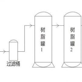 电镀金回收设备