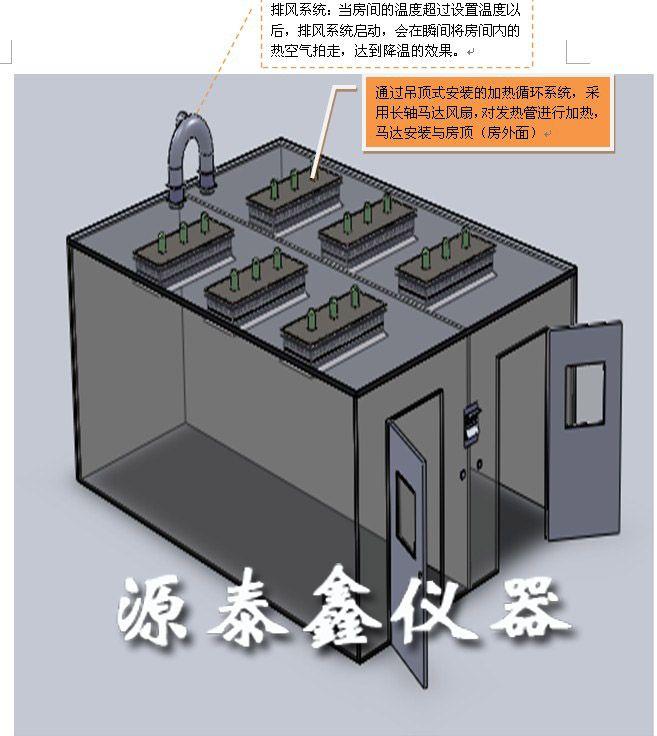 高温老化房-高温老化房厂家