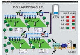 YD G 智能农业节水灌溉 滴灌 喷灌 控制设备