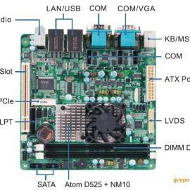 凌动D525低功耗MINI-ITX单板电脑主板